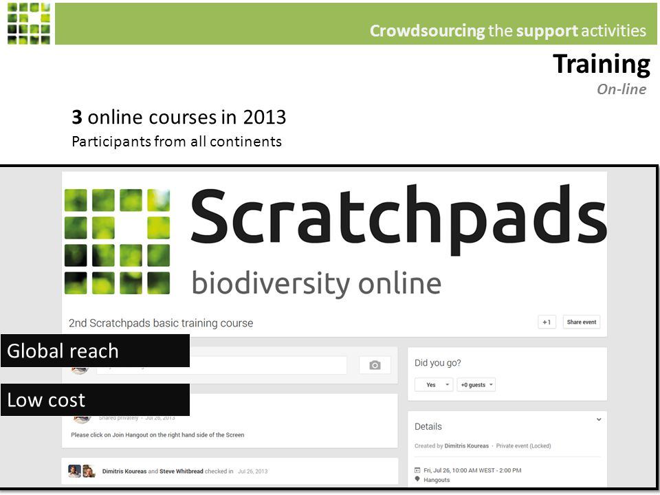 Crowdsourcing the support activities On-line 3 online courses in 2013 Global reach Low cost Participants from all continents Training