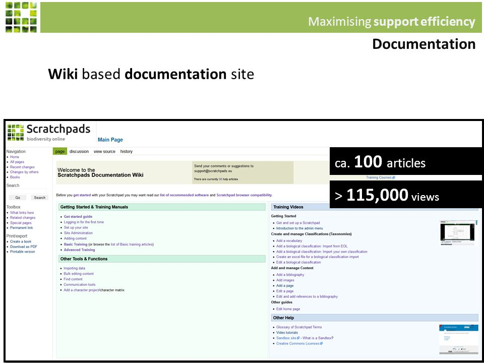 Wiki based documentation site Documentation Maximising support efficiency > 115,000 views ca.