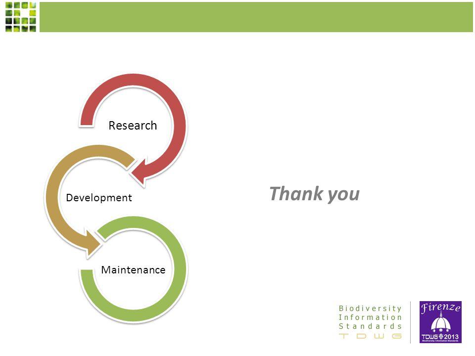 Research Development Maintenance Thank you