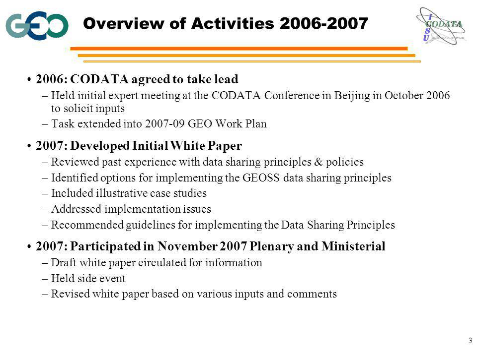 3 Overview of Activities 2006-2007 2006: CODATA agreed to take lead –Held initial expert meeting at the CODATA Conference in Beijing in October 2006 to solicit inputs –Task extended into 2007-09 GEO Work Plan 2007: Developed Initial White Paper –Reviewed past experience with data sharing principles & policies –Identified options for implementing the GEOSS data sharing principles –Included illustrative case studies –Addressed implementation issues –Recommended guidelines for implementing the Data Sharing Principles 2007: Participated in November 2007 Plenary and Ministerial –Draft white paper circulated for information –Held side event –Revised white paper based on various inputs and comments