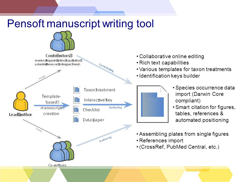 Pensoft manuscript writing tool Collaborative online editing Rich text capabilities Various templates for taxon treatments Identification keys builder