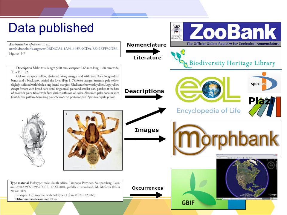 Data published Descriptions Images Occurrences Nomenclature Literature Plazi