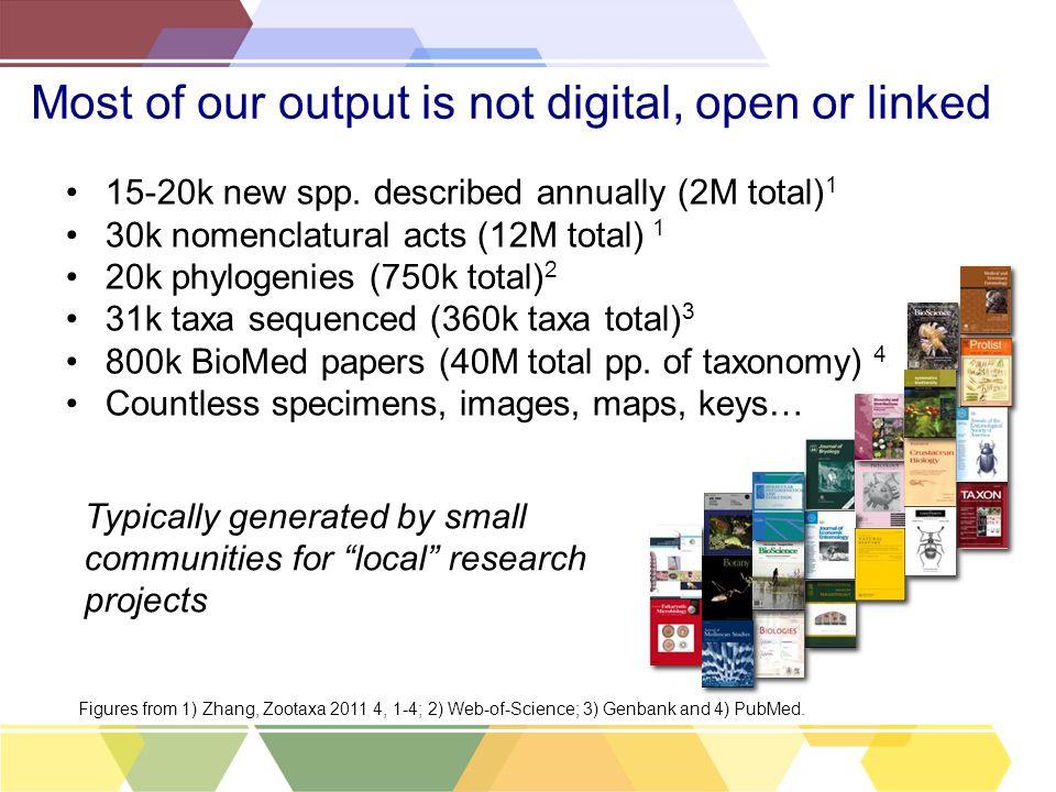 BDJ Barcoding, genomic & environmental sequence papers Making small data big!
