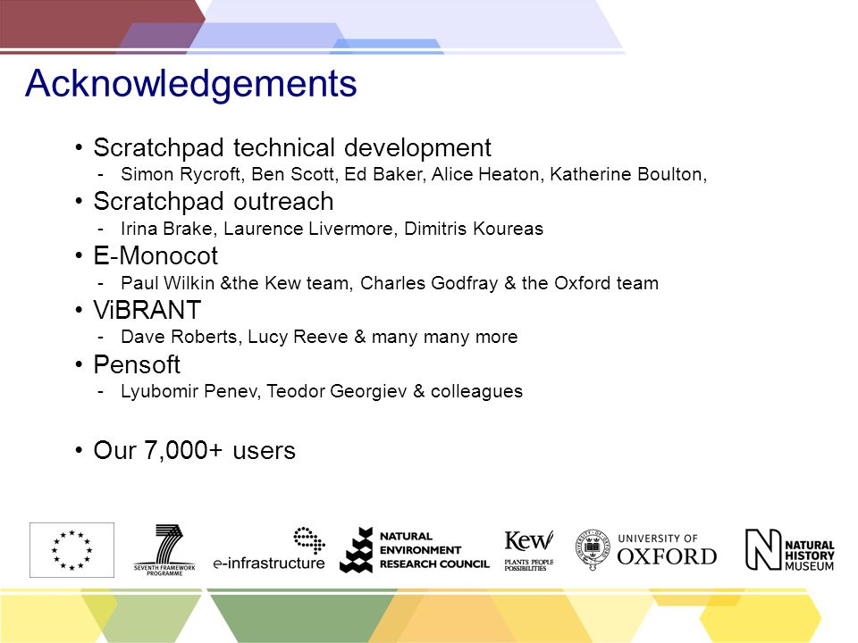 Acknowledgements Scratchpad technical development -Simon Rycroft, Ben Scott, Ed Baker, Alice Heaton, Katherine Boulton, Scratchpad outreach -Irina Brake, Laurence Livermore, Dimitris Koureas E-Monocot -Paul Wilkin &the Kew team, Charles Godfray & the Oxford team ViBRANT -Dave Roberts, Lucy Reeve & many many more Pensoft -Lyubomir Penev, Teodor Georgiev & colleagues Our 7,000+ users