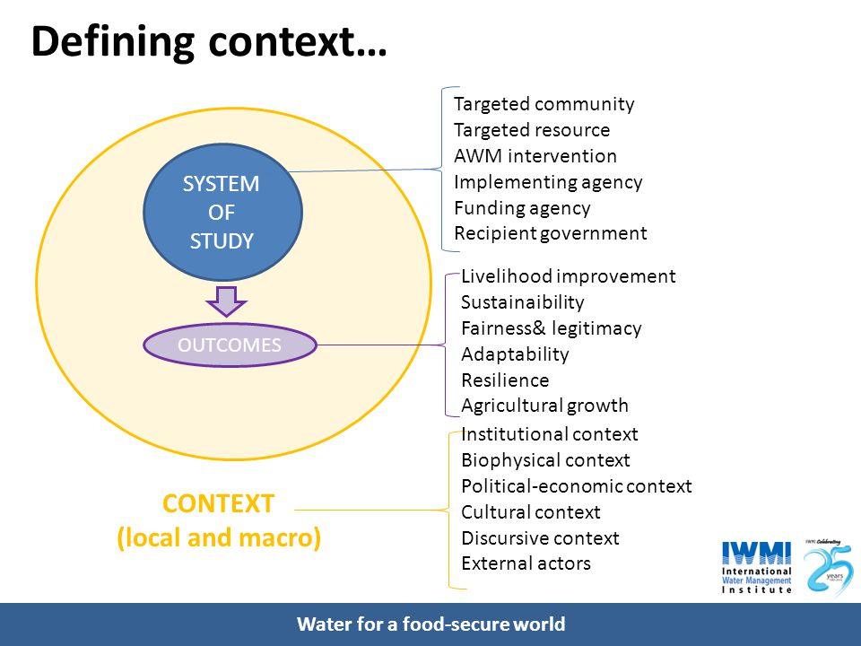 Water for a food-secure world Defining context… SYSTEM OF STUDY CONTEXT (local and macro) Targeted community Targeted resource AWM intervention Implementing agency Funding agency Recipient government Institutional context Biophysical context Political-economic context Cultural context Discursive context External actors OUTCOMES Livelihood improvement Sustainaibility Fairness& legitimacy Adaptability Resilience Agricultural growth