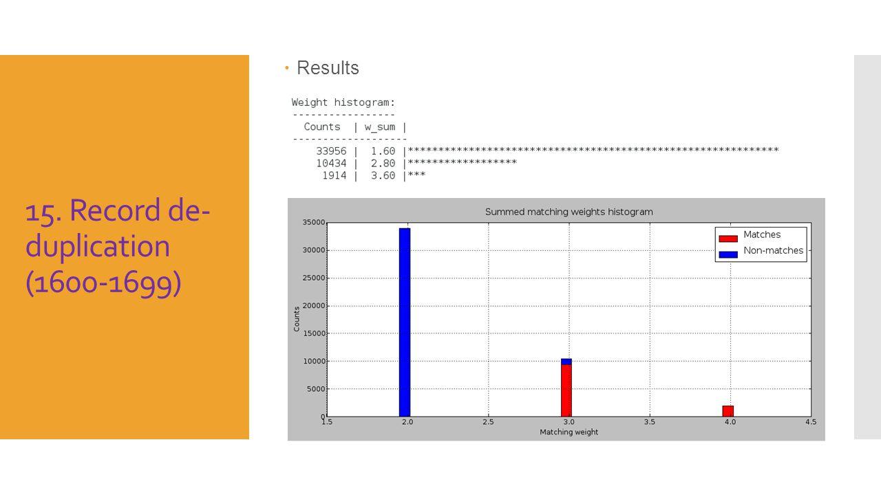 15. Record de- duplication (1600-1699)  Results