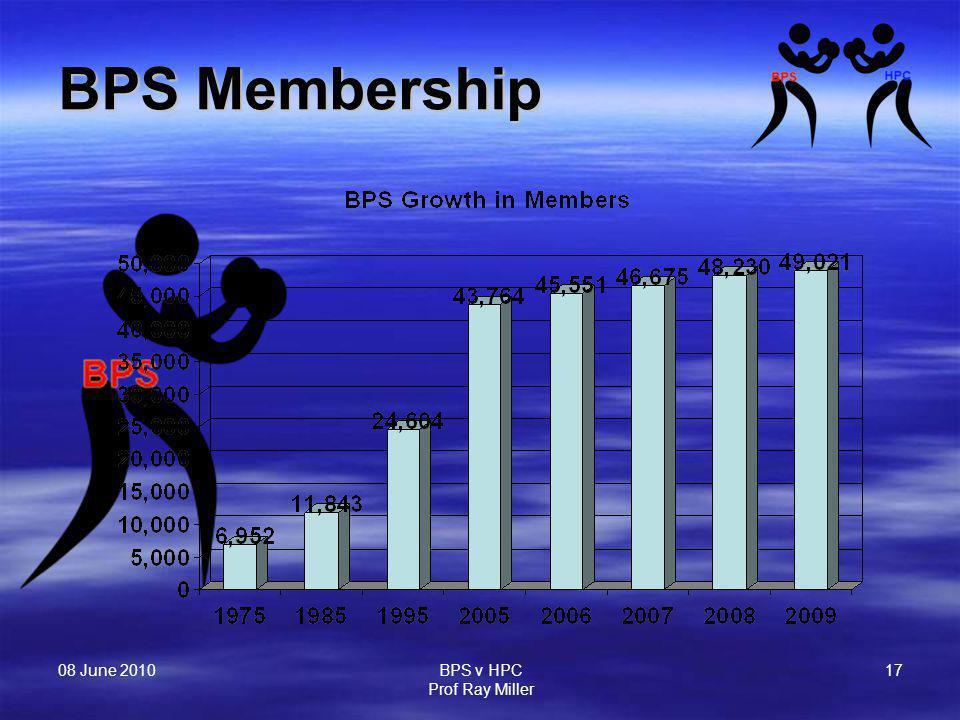08 June 2010 BPS v HPC Prof Ray Miller 17 BPS Membership