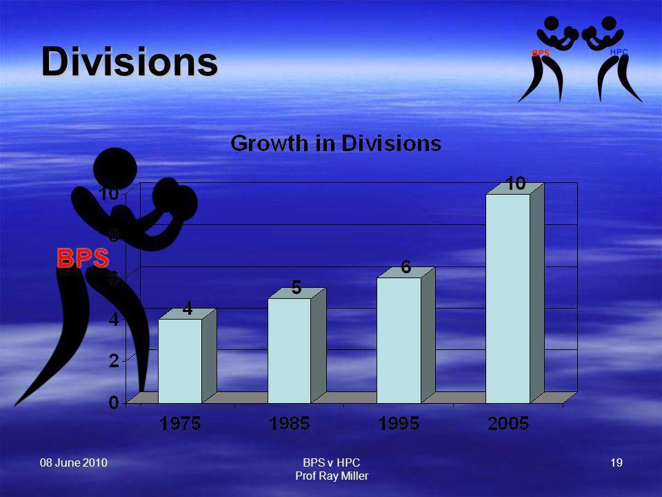 08 June 2010 BPS v HPC Prof Ray Miller 19 Divisions