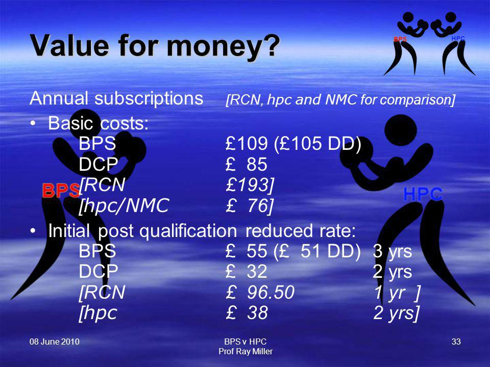 08 June 2010 BPS v HPC Prof Ray Miller 33 Value for money? Annual subscriptions [RCN, hpc and NMC for comparison] Basic costs: BPS£109 (£105 DD) DCP£
