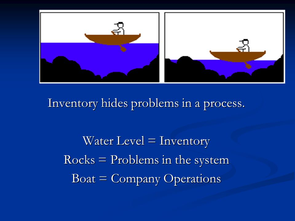 Inventory hides problems in a process.