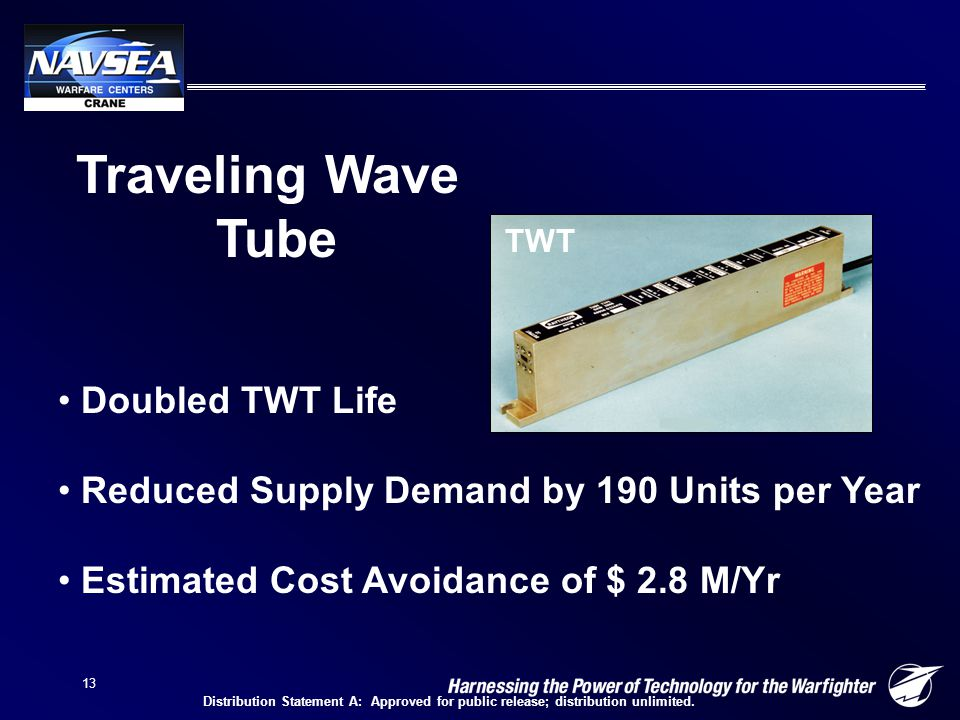 13 TWT Doubled TWT Life Reduced Supply Demand by 190 Units per Year Estimated Cost Avoidance of $ 2.8 M/Yr Traveling Wave Tube Distribution Statement A: Approved for public release; distribution unlimited.