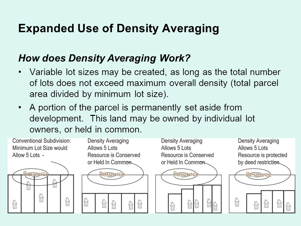 Density Averaging on Multiple Parcels Density Averaging Example I: Contiguous Parcels Divided by a Road Conventional Subdivision