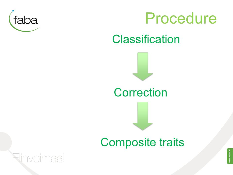 Classification Procedure Correction Composite traits