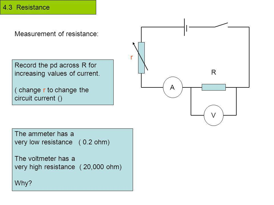4.3 Resistance Measurement of resistance: A V Record the pd across R for increasing values of current.