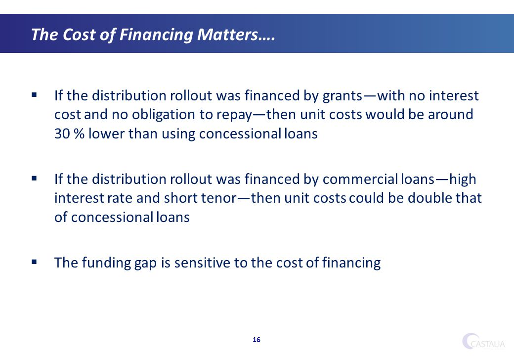  If the distribution rollout was financed by grants—with no interest cost and no obligation to repay—then unit costs would be around 30 % lower than using concessional loans  If the distribution rollout was financed by commercial loans—high interest rate and short tenor—then unit costs could be double that of concessional loans  The funding gap is sensitive to the cost of financing  If the distribution rollout was financed by grants—with no interest cost and no obligation to repay—then unit costs would be around 30 % lower than using concessional loans  If the distribution rollout was financed by commercial loans—high interest rate and short tenor—then unit costs could be double that of concessional loans  The funding gap is sensitive to the cost of financing The Cost of Financing Matters….