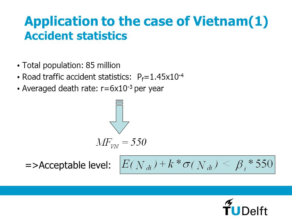 Application to the case of Vietnam(1) Accident statistics Total population: 85 million Road traffic accident statistics: P f =1.45x10 -4 Averaged death rate: r=6x10 -3 per year =>Acceptable level: