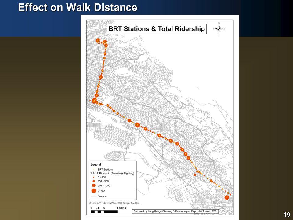 19 Effect on Walk Distance 19