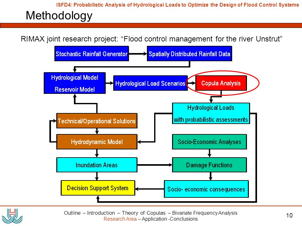 ISFD4: Probabilistic Analysis of Hydrological Loads to Optimize the Design of Flood Control Systems 10 Methodology Outline – Introduction – Theory of Copulas – Bivariate Frequency Analysis Research Area – Application -Conclusions RIMAX joint research project: Flood control management for the river Unstrut