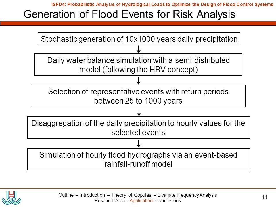ISFD4: Probabilistic Analysis of Hydrological Loads to Optimize the Design of Flood Control Systems 11 Generation of Flood Events for Risk Analysis Ou