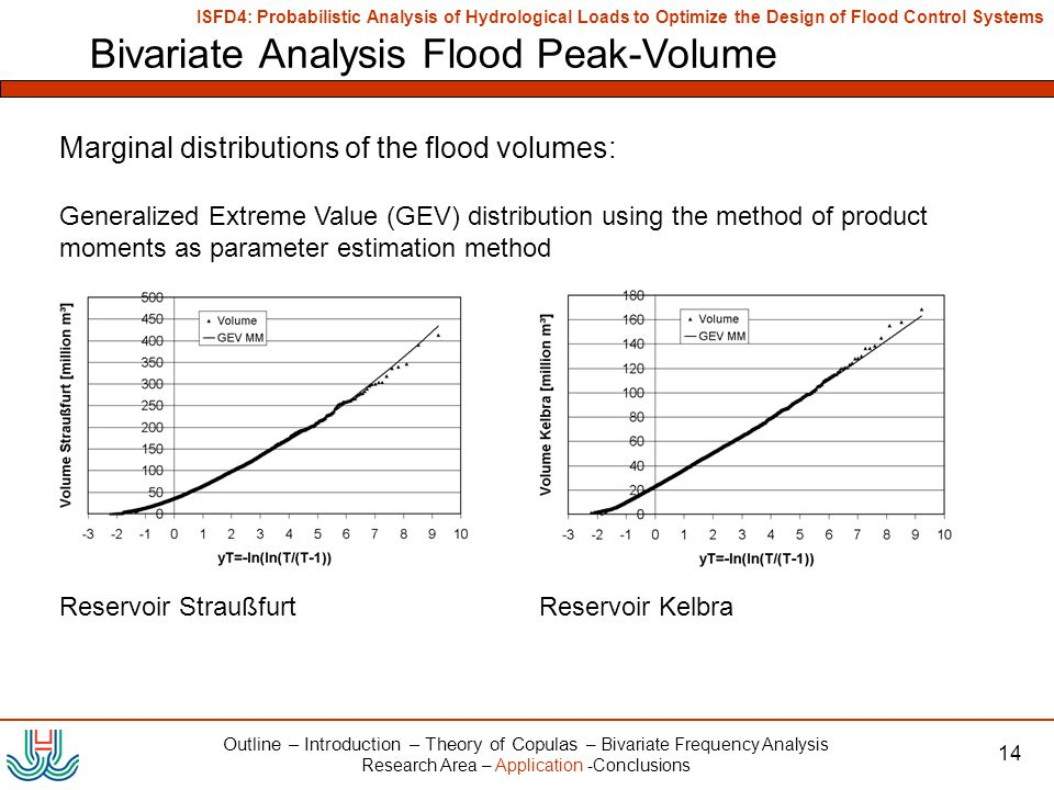 ISFD4: Probabilistic Analysis of Hydrological Loads to Optimize the Design of Flood Control Systems 14 Bivariate Analysis Flood Peak-Volume Marginal distributions of the flood volumes: Generalized Extreme Value (GEV) distribution using the method of product moments as parameter estimation method Outline – Introduction – Theory of Copulas – Bivariate Frequency Analysis Research Area – Application -Conclusions Reservoir StraußfurtReservoir Kelbra