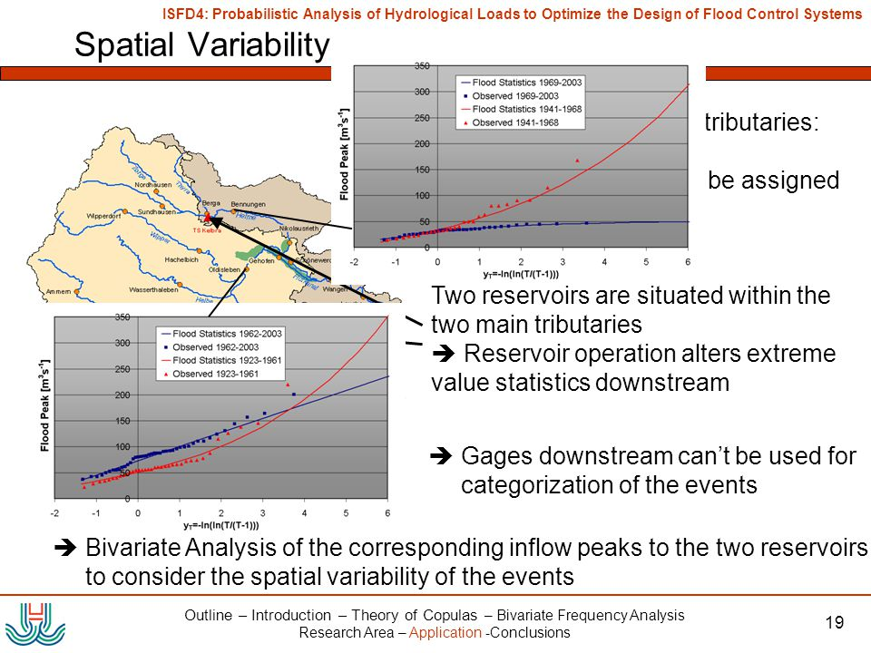ISFD4: Probabilistic Analysis of Hydrological Loads to Optimize the Design of Flood Control Systems 19 Spatial Variability Outline – Introduction – Th