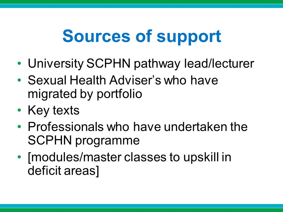 Sources of support University SCPHN pathway lead/lecturer Sexual Health Adviser's who have migrated by portfolio Key texts Professionals who have undertaken the SCPHN programme [modules/master classes to upskill in deficit areas]