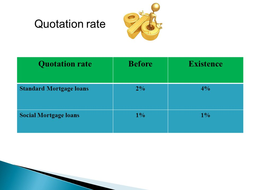 Quotation rateBeforeExistence Standard Mortgage loans2%4% Social Mortgage loans1% Quotation rate