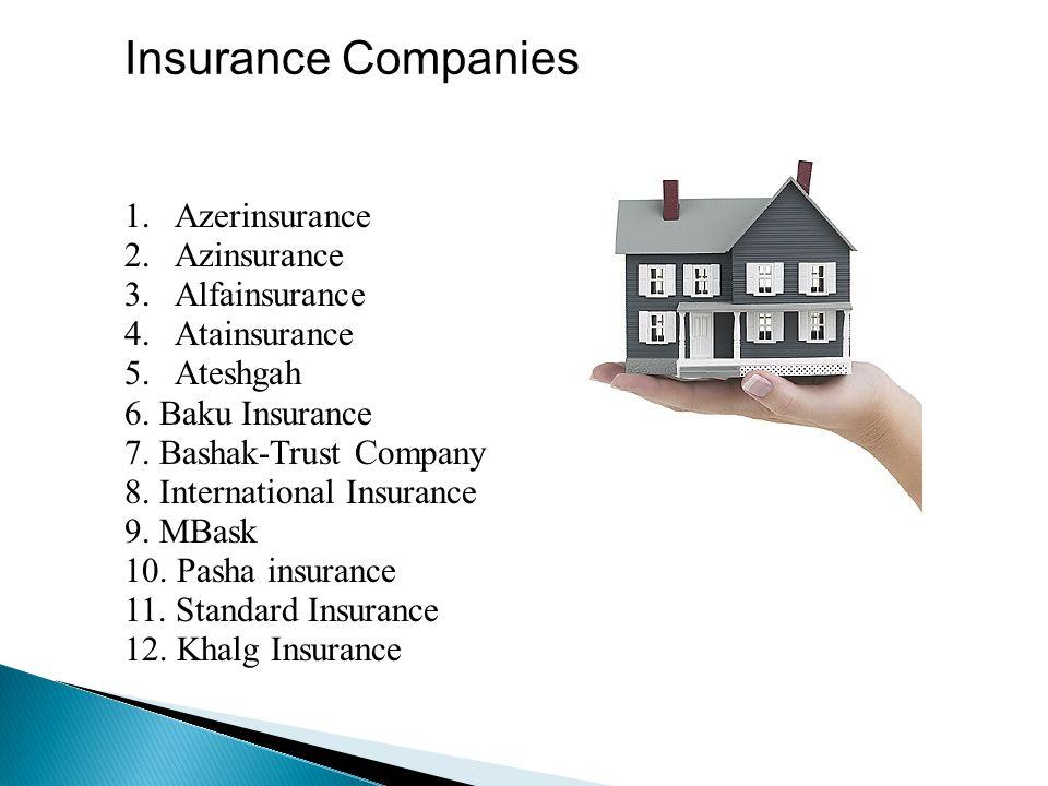 1. Azerinsurance 2. Azinsurance 3. Alfainsurance 4.