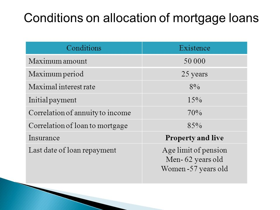 To give priority to purchasing of flats in new constructed buildings for the purpose of supporting construction sector; Engagement of specially created structural division or relevantly trained specialists with mortgage loans in bank  To increase dynamic of banks and allocate mortgage loans in possible much volume;  More diligent investigation of borrower's payment ability  To register borrower's appeal in basis of shifting and investigate attentively  To prevent completely abusive cases of loans Requirements regarding market participators