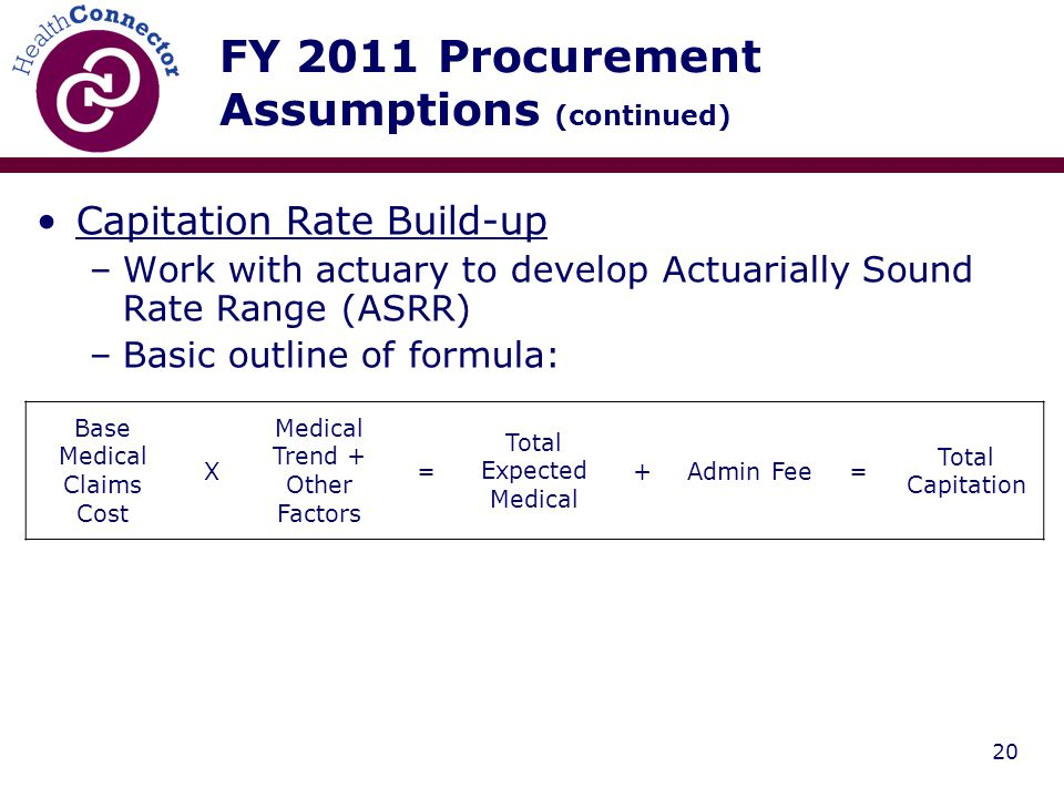 20 FY 2011 Procurement Assumptions (continued) Capitation Rate Build-up –Work with actuary to develop Actuarially Sound Rate Range (ASRR) –Basic outline of formula: Base Medical Claims Cost X Medical Trend + Other Factors = Total Expected Medical +Admin Fee= Total Capitation