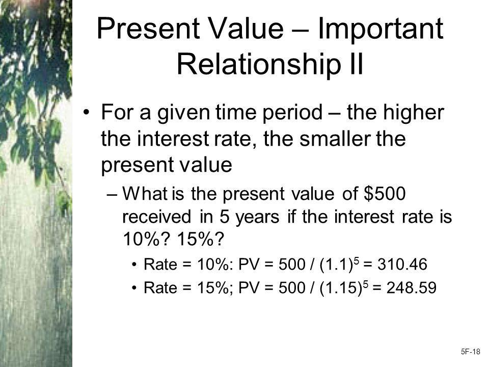 Present Value – Important Relationship II For a given time period – the higher the interest rate, the smaller the present value –What is the present value of $500 received in 5 years if the interest rate is 10%.