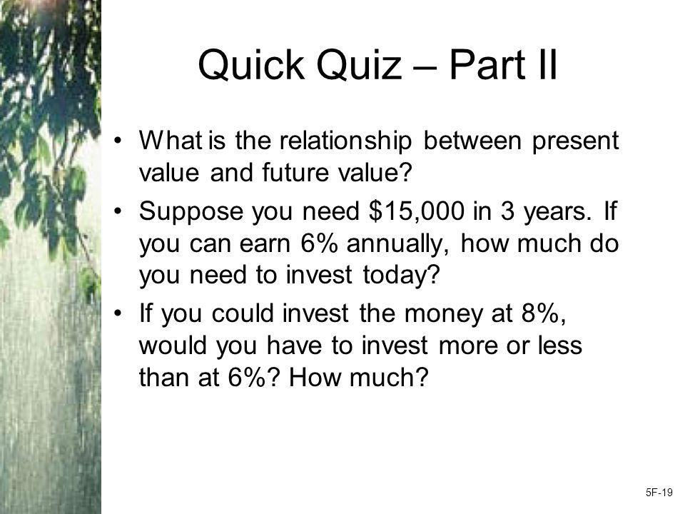 Quick Quiz – Part II What is the relationship between present value and future value.