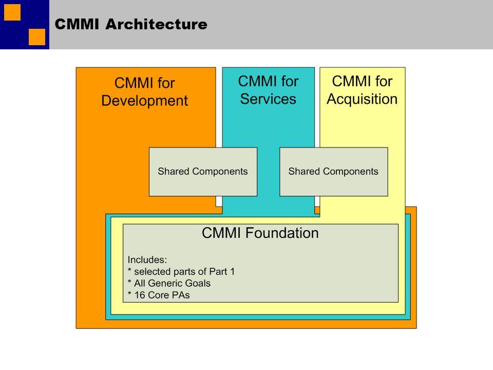 CMMI Architecture