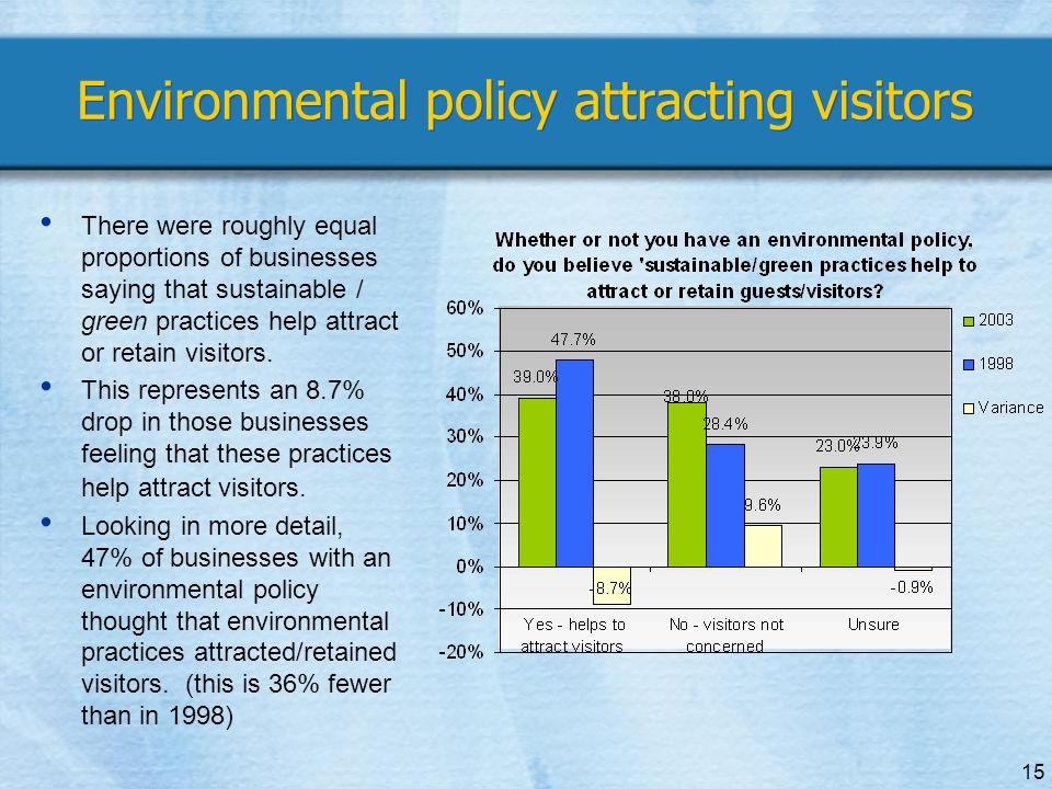 15 Environmental policy attracting visitors There were roughly equal proportions of businesses saying that sustainable / green practices help attract or retain visitors.
