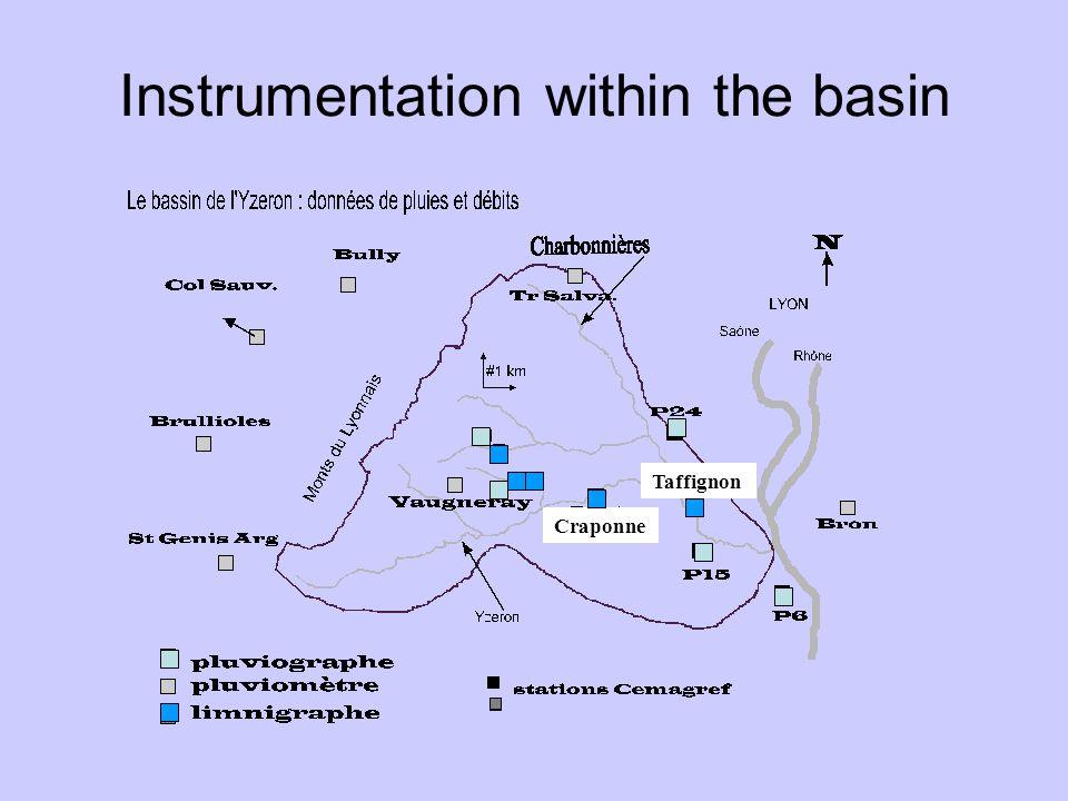 Instrumentation within the basin Craponne Taffignon