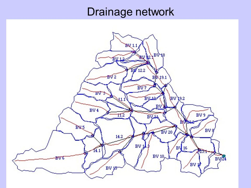Drainage network