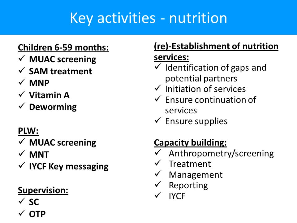 RRM-Nutrition process The implementation process: Mobilization Head count/ Registration Distribution (Food, NFI, Wash,) Nutrition, Health Nutrition intervention: Screening MN supplementation Deworming