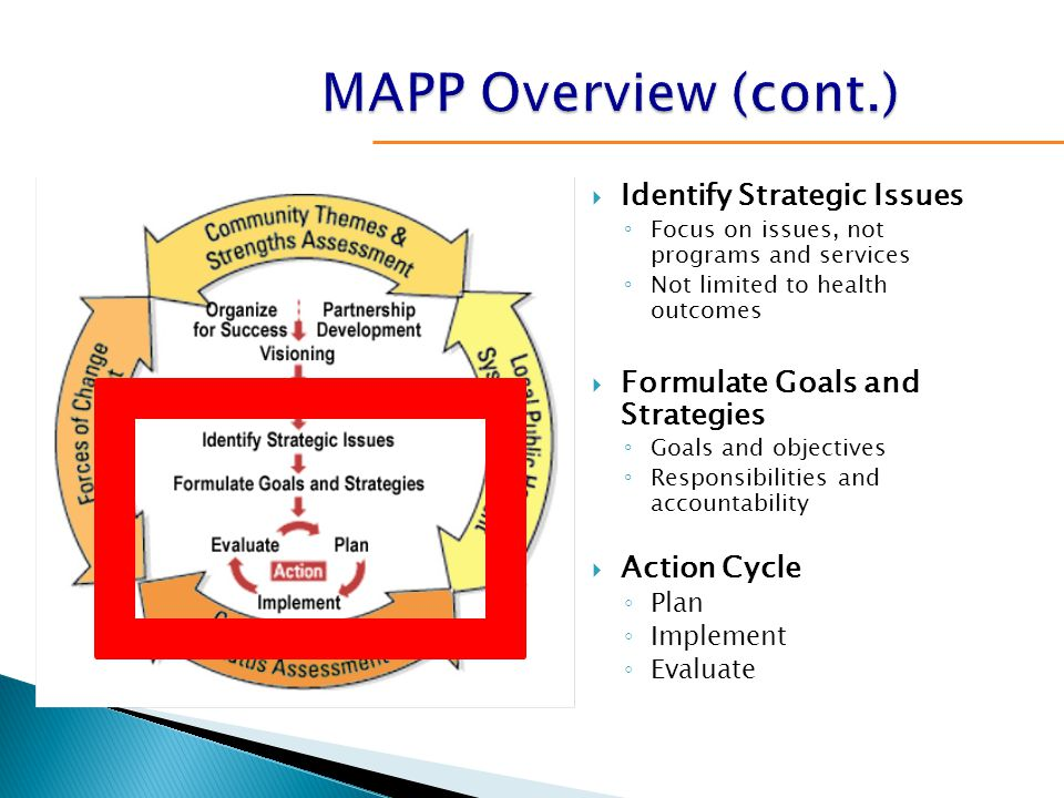  Identify Strategic Issues ◦ Focus on issues, not programs and services ◦ Not limited to health outcomes  Formulate Goals and Strategies ◦ Goals and