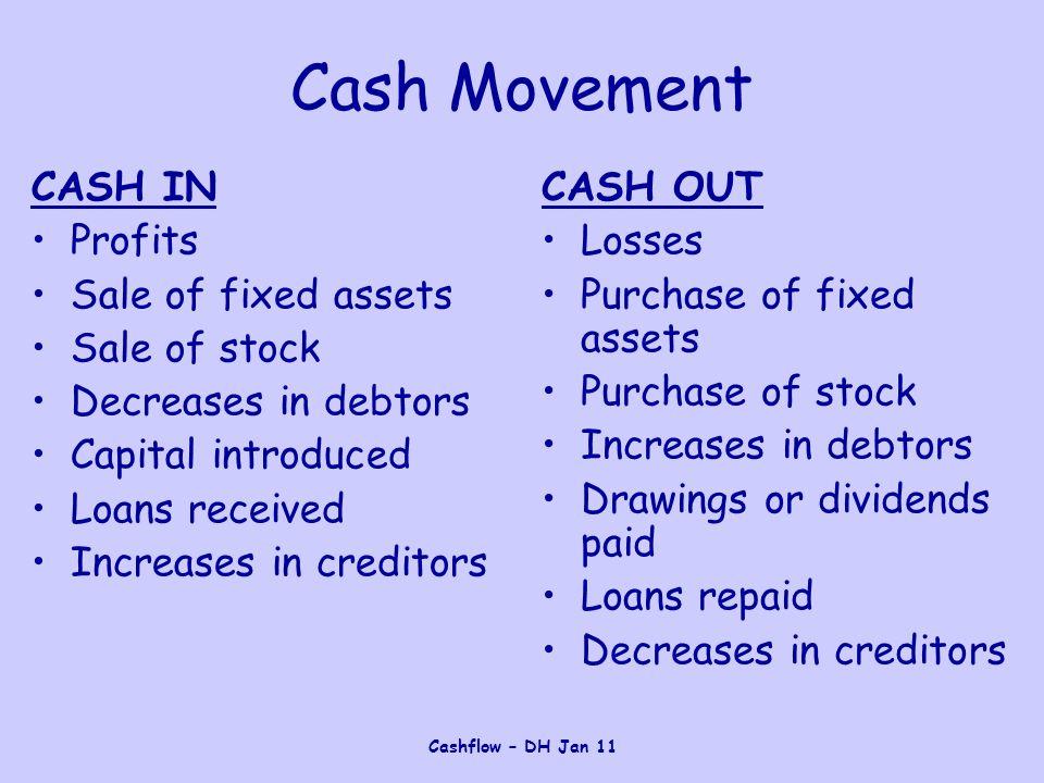 Cashflow – DH Jan 11 Positive and Negative Cashflow