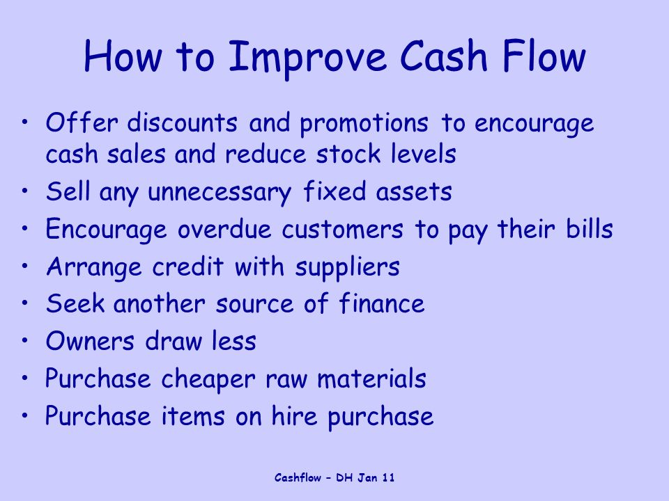 Cashflow – DH Jan 11 How to Improve Cash Flow Offer discounts and promotions to encourage cash sales and reduce stock levels Sell any unnecessary fixed assets Encourage overdue customers to pay their bills Arrange credit with suppliers Seek another source of finance Owners draw less Purchase cheaper raw materials Purchase items on hire purchase