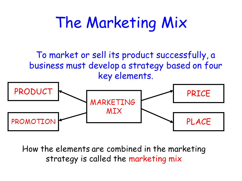 Solution A business could extend the life of a product by changing the price of it.