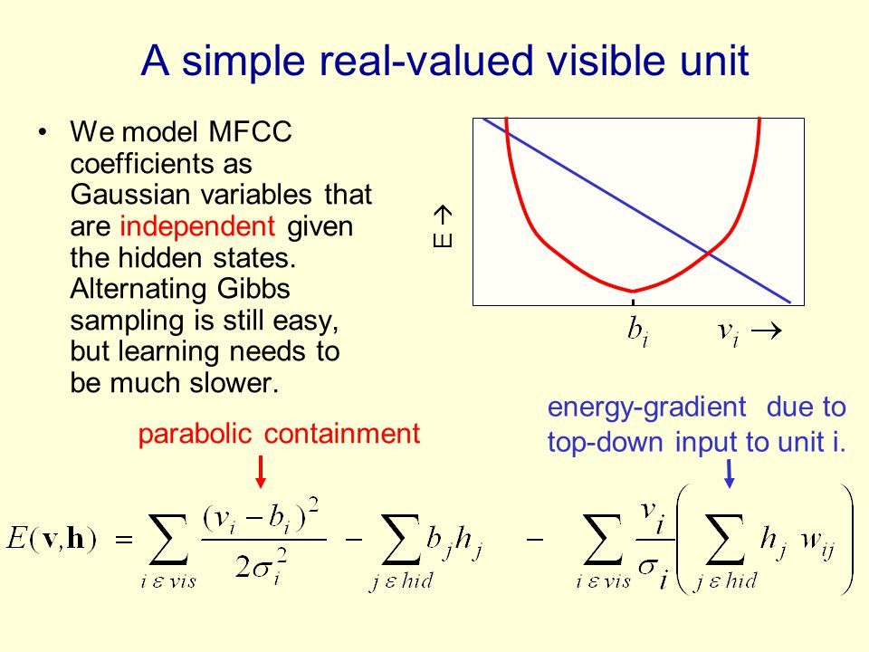 A simple real-valued visible unit We model MFCC coefficients as Gaussian variables that are independent given the hidden states. Alternating Gibbs sam