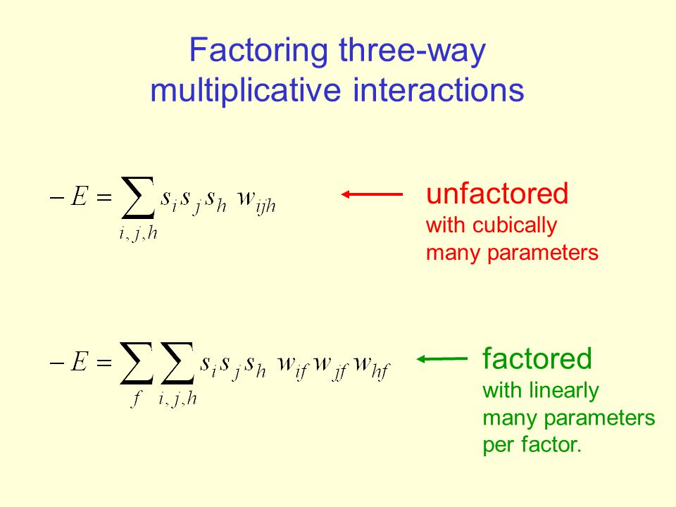 Factoring three-way multiplicative interactions factored with linearly many parameters per factor. unfactored with cubically many parameters