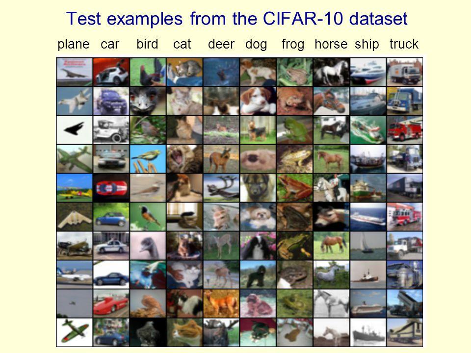Test examples from the CIFAR-10 dataset plane car bird cat deer dog frog horse ship truck