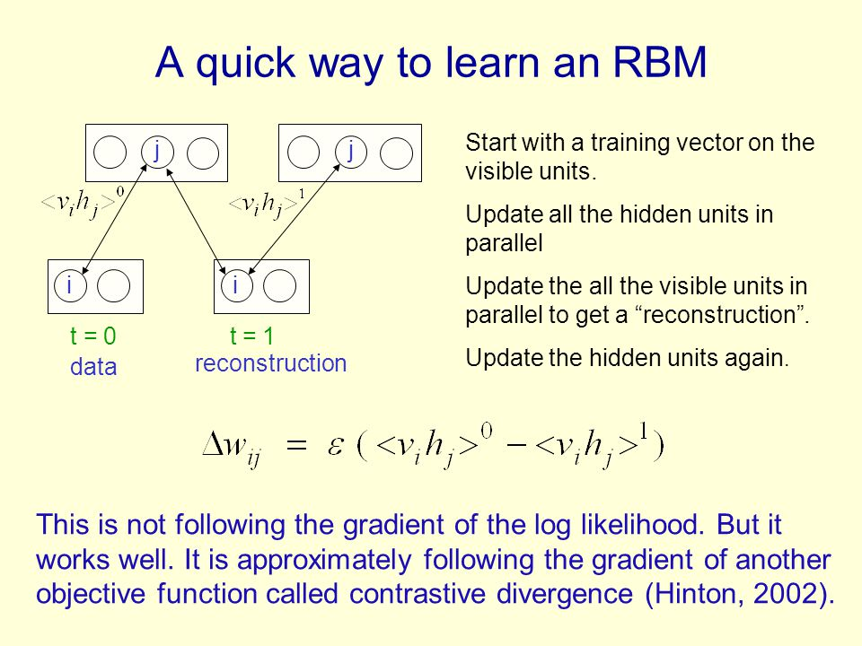 A quick way to learn an RBM i j i j t = 0 t = 1 Start with a training vector on the visible units. Update all the hidden units in parallel Update the