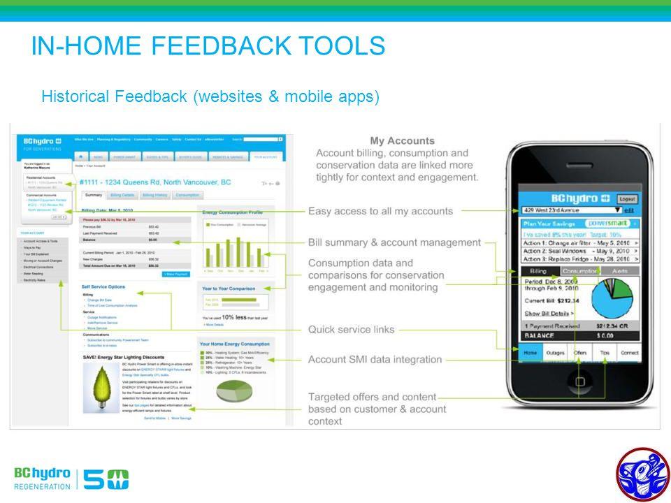 Historical Feedback (websites & mobile apps) IN-HOME FEEDBACK TOOLS 10