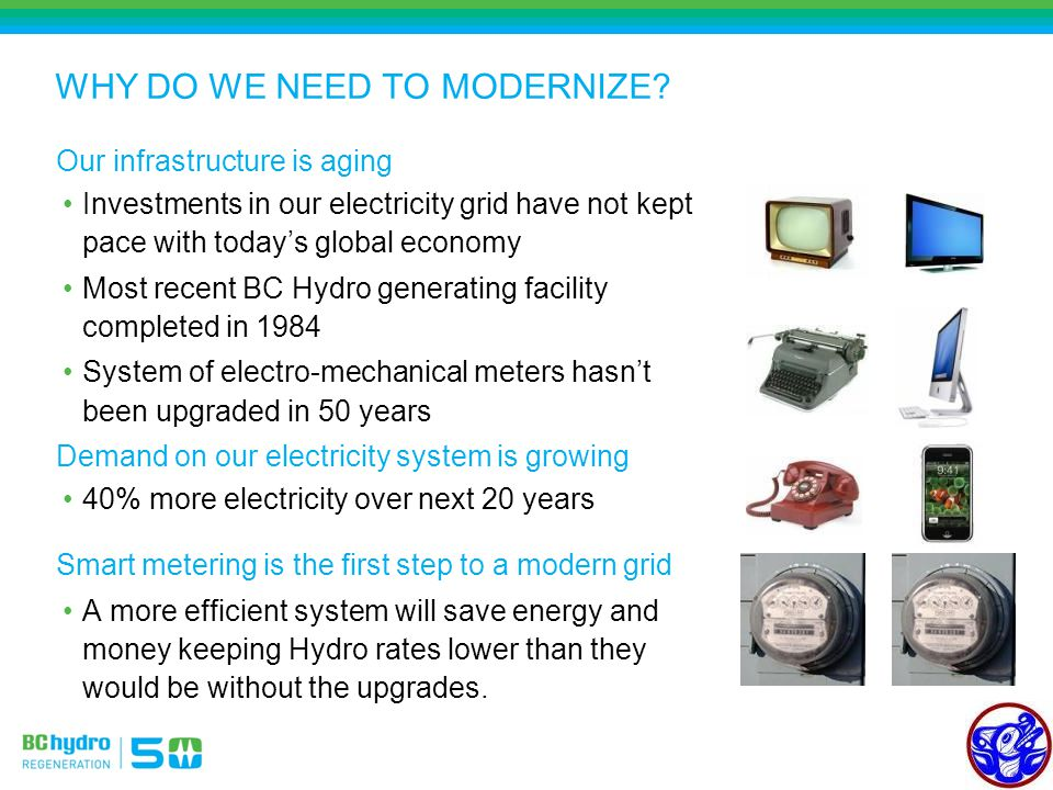 Our infrastructure is aging Investments in our electricity grid have not kept pace with today's global economy Most recent BC Hydro generating facility completed in 1984 System of electro-mechanical meters hasn't been upgraded in 50 years Demand on our electricity system is growing 40% more electricity over next 20 years Smart metering is the first step to a modern grid A more efficient system will save energy and money keeping Hydro rates lower than they would be without the upgrades.