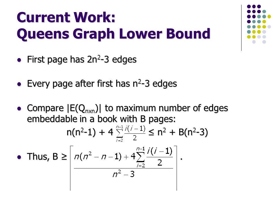 Current Work: Queens Graph Lower Bound First page has 2n 2 -3 edges First page has 2n 2 -3 edges Every page after first has n 2 -3 edges Every page af