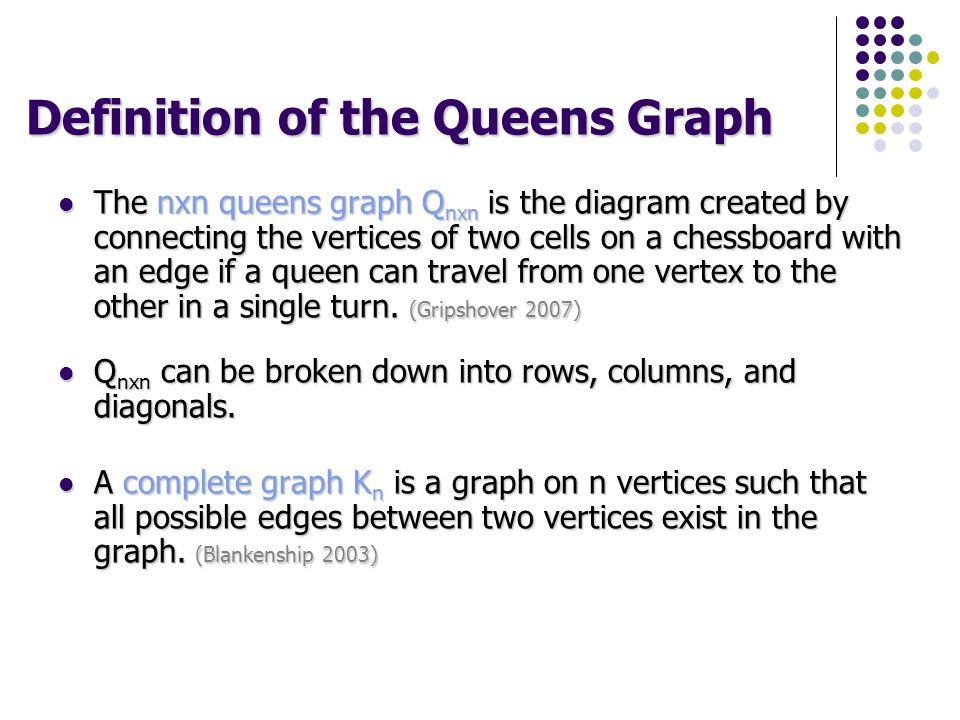 Summary The nxn Queens Graph Q nxn : The nxn Queens Graph Q nxn : ≤ BT(Q nxn ) ≤ ≤ BT(Q nxn ) ≤ The nxn Queens Graph After Single Pawn Placement Q nxn ( p rc ): The nxn Queens Graph After Single Pawn Placement Q nxn ( p rc ): ≤ BT(Q nxn (p rc )) ≤ ≤ BT(Q nxn (p rc )) ≤