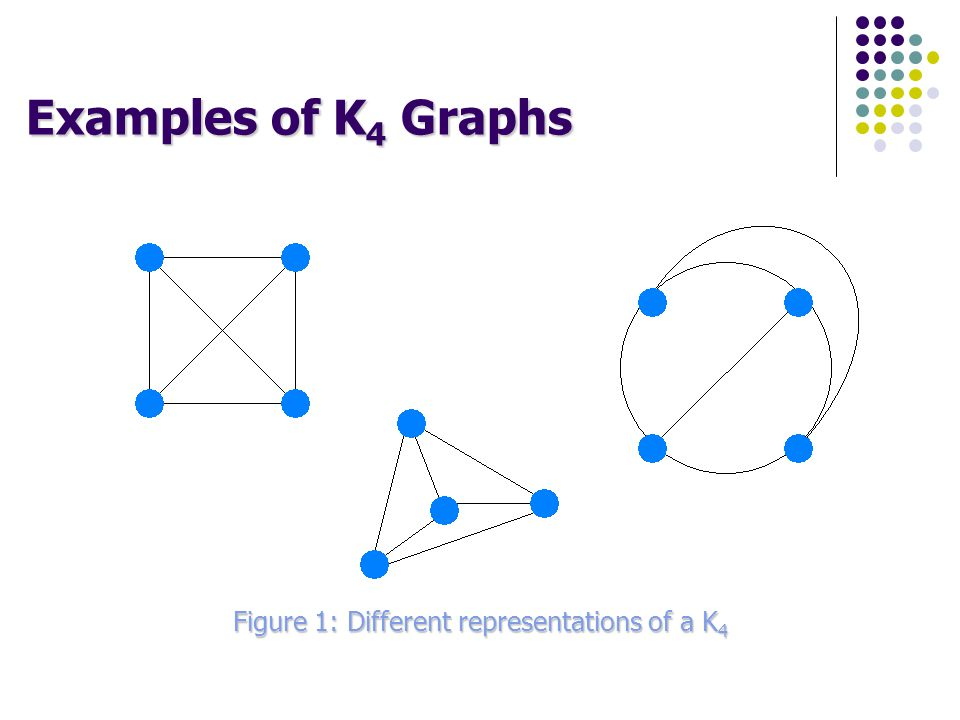 Definition of Maximal Outerplanar Graph A maximal outerplanar graph is an outerplanar graph such that no edges can be added without violating the graph's outerplanarity.